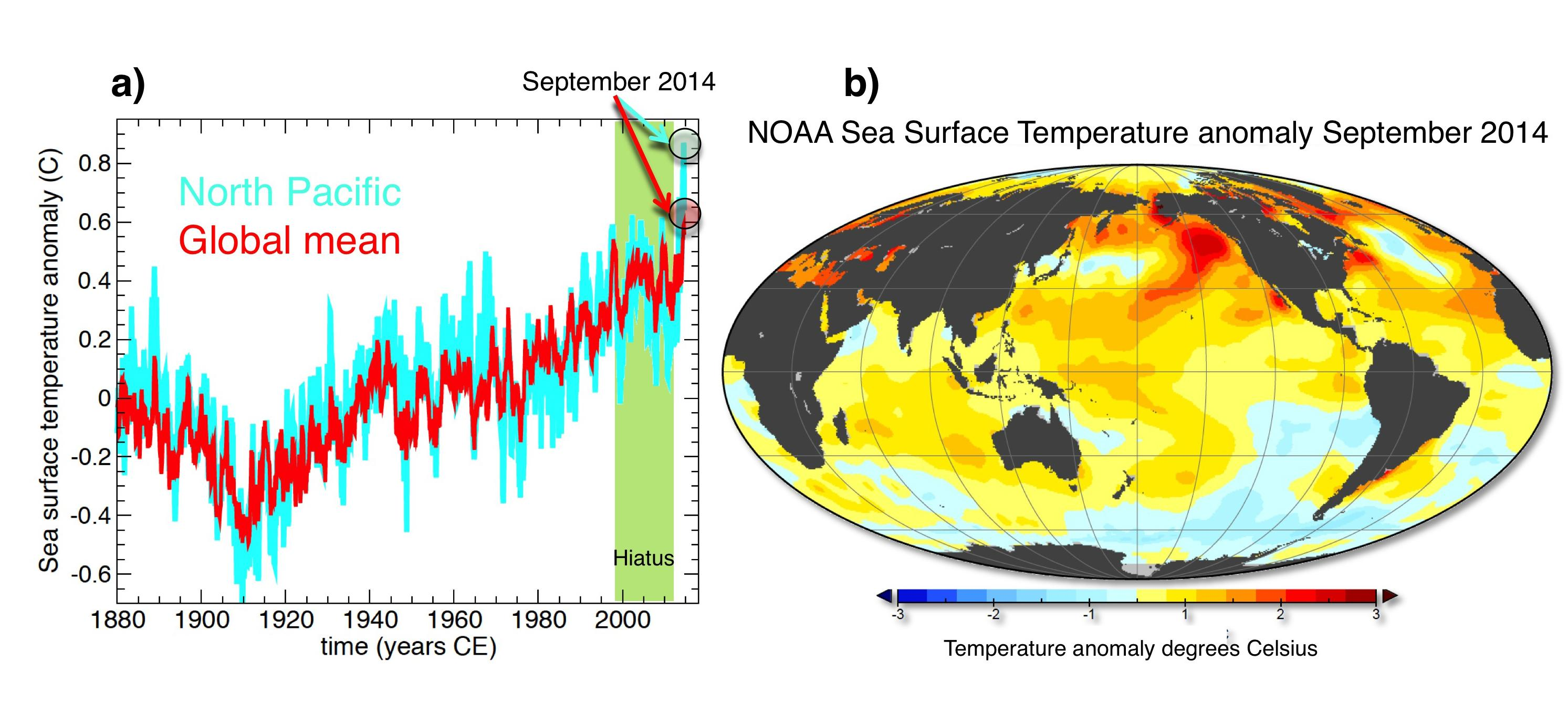 Mnoa ocean warming picks up speed hits warmest temperatures ever temperature departures in noaa datasets from a the 1854 2013 global mean b gumiabroncs Gallery